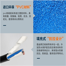 MHYV1乘2乘7/0.37矿用监控电缆