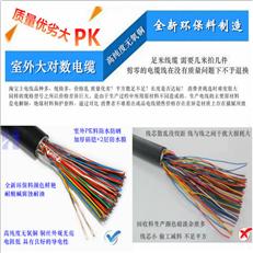 铠装电缆HYA53-10×2×0.9电缆价格