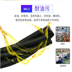 UGF露天矿用橡套电缆-3.6/6KV电缆