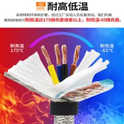 MC-0.38/0.66 采煤机橡套软电缆 MC电线缆