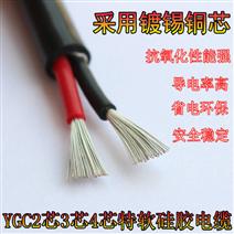 控制软芯电缆KVVPR-12*1.5...