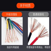 屏蔽电缆KVVP12*1.0 控制...