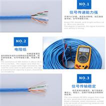ZR-KVV24*1.5铜芯电缆