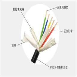 MHYAV阻燃通信电缆-20对