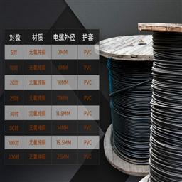 YJV-5*25铜芯电缆出厂价格