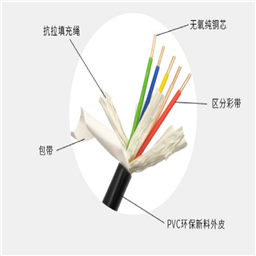 VVP屏蔽电力电缆3*25+1