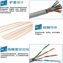 VV-3*2.5+1*1.5铜芯塑料电