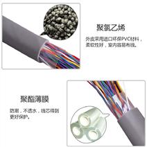 RS485 2X0.5通信电缆