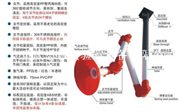 贵州六盘水万向排气罩