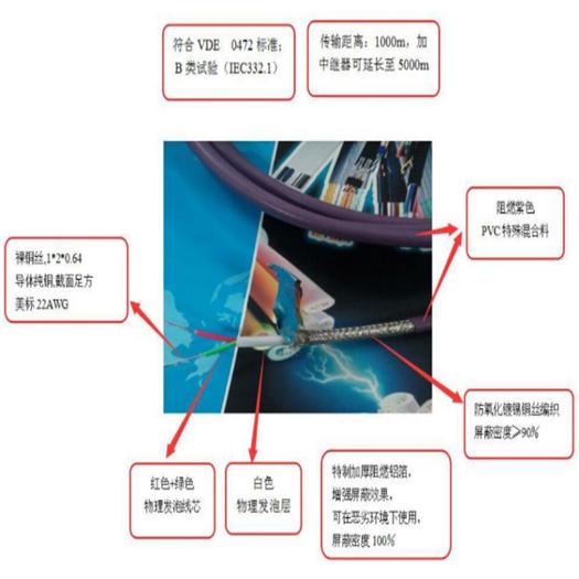矿用通讯电缆MHYV 5*2*7/0.52