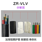 MHYBV 20x2X0.8矿用通信电缆