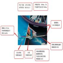 矿用通信拉力电缆MHBYV-7-...