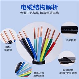 KVVP2铜带屏蔽控制电缆4*1.5