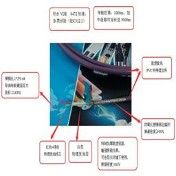 竖井用抗拉力通信电缆PUYV39-1