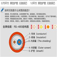MHYV-5×2×0.7㎜矿用通信电缆