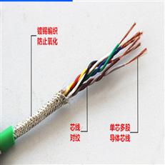 铁路信号电缆PTYA23(图)