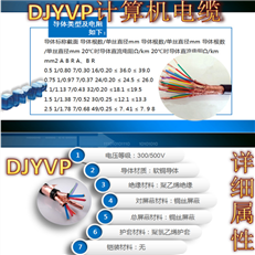 ZRC-HYAP53-阻燃铠装屏蔽通信电缆