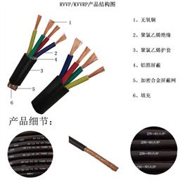 KVVP2 4×1.0控制电缆价格