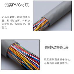 5对-100对HYAT53电缆