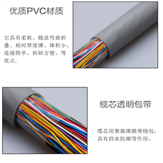 HYAC HYAC索道电缆40X2X0.5