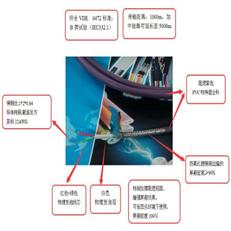 ZR-HYAT22阻燃铠装通信电缆