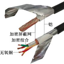 MHYVRP-1*2*0.75矿用防爆电缆电缆