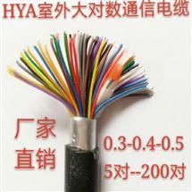 MKVVP3*2.5矿用控制电缆