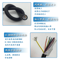 MHYVRP煤矿用通信屏蔽软电缆