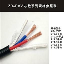 矿用阻燃通信电缆MHYVRP2*2*7/0.43