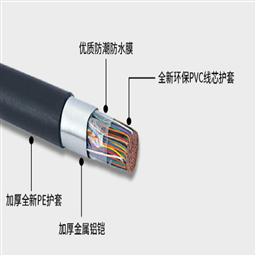 MKVVRP-6*0.75mm²MKVVRP矿用屏蔽控制电缆