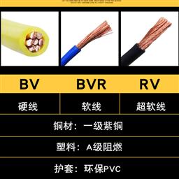 MHYVP-1*3*0.5矿用通信电缆规格
