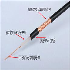 MKVVR_MKVVR软电缆