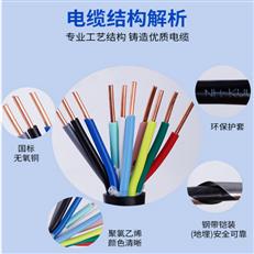 MKVVP矿用屏蔽控制电缆4X1.5