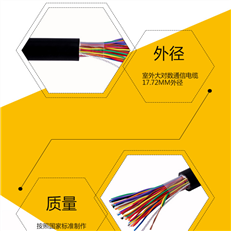 MKVVRP矿用软芯屏蔽控制电缆