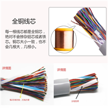 通信电缆HYA-900×2×0.4