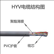 局用阻燃电缆ZR-HJVV(图)