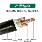 HPVV 80×2×0.4配线电缆
