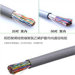MYP-0.66/1.14KV 3*35+1*10矿用橡套电缆