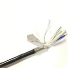 DJYVPR 20*2*1.5软芯计算机电缆