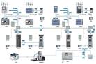 高川科技智能楼宇对讲系统体验