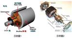 微型电机马达用胶点大解析