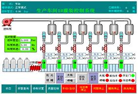 西门子S7-300 plc在洗发水罐装控制系统中的应用