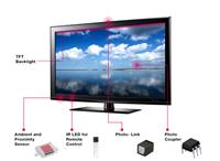 EVERLIGHT提供液晶電視應用的各類光電產品
