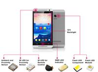 EVERLIGHT提供全系列手机应用的光电元件