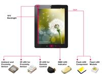 EVERLIGHT強化平板電腦與PDA輕薄、輕量化趨勢的需求。