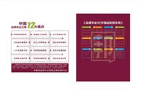 中国品牌农业12大痛点